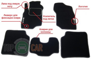 Prestige Коврики в салон текстильные VW Tiguan 2007-2015